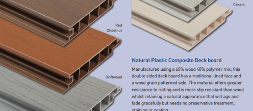 Upvc Plastic And Vinyl Products Kent